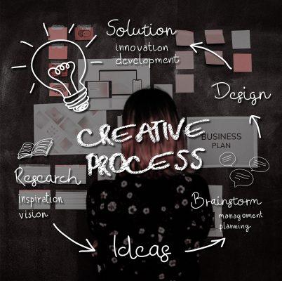 The fundamental role of creativity at school